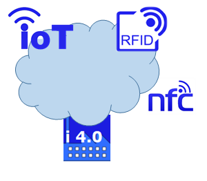 IoT RFID NFC I40